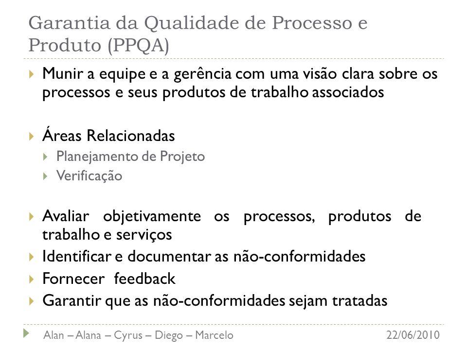 Garantia da Qualidade de Processo e Produto (PPQA) Munir a equipe e a gerência com uma visão clara sobre os processos e seus produtos de trabalho asso