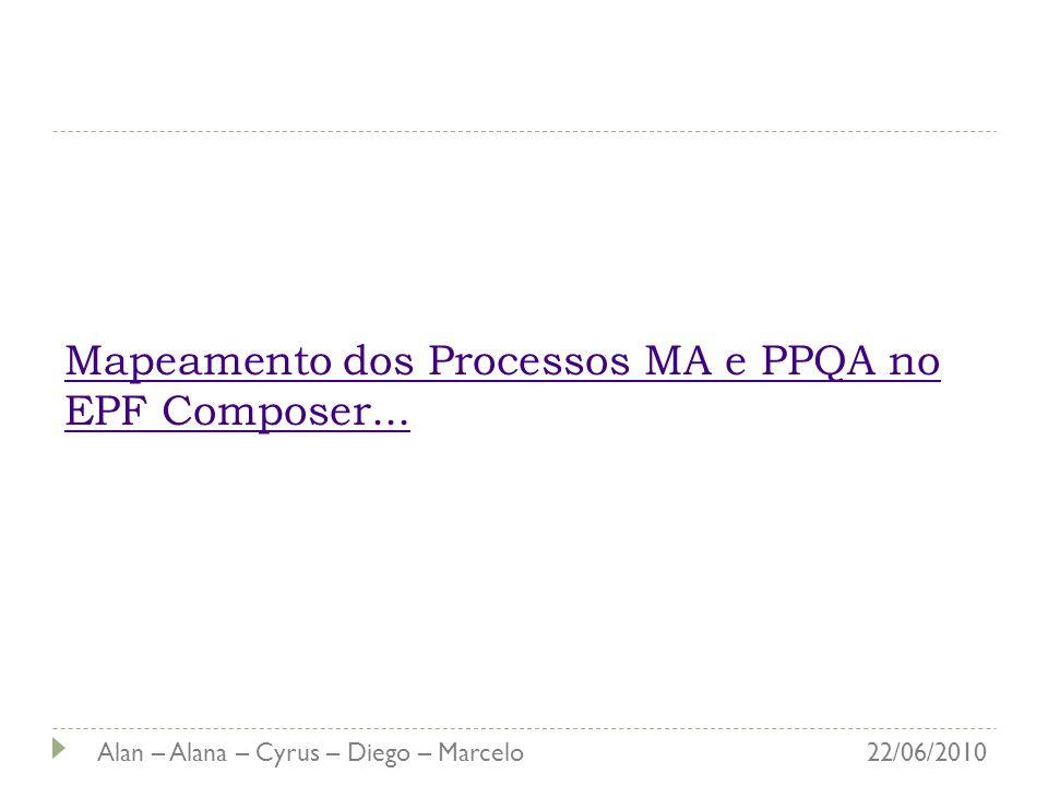 Mapeamento dos Processos MA e PPQA no EPF Composer... Alan – Alana – Cyrus – Diego – Marcelo 22/06/2010