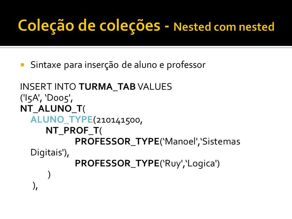 Sintaxe para inserção de aluno e professor INSERT INTO TURMA_TAB VALUES ('I5A', D005', NT_ALUNO_T( ALUNO_TYPE(210141500, NT_PROF_T( PROFESSOR_TYPE(Man