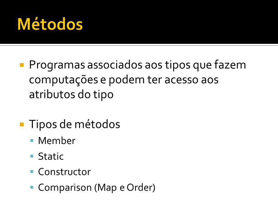 Programas associados aos tipos que fazem computações e podem ter acesso aos atributos do tipo Tipos de métodos Member Static Constructor Comparison (M