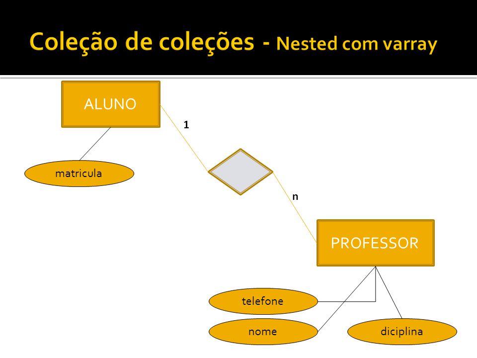 ALUNO PROFESSOR 1 n telefone nomediciplina matricula