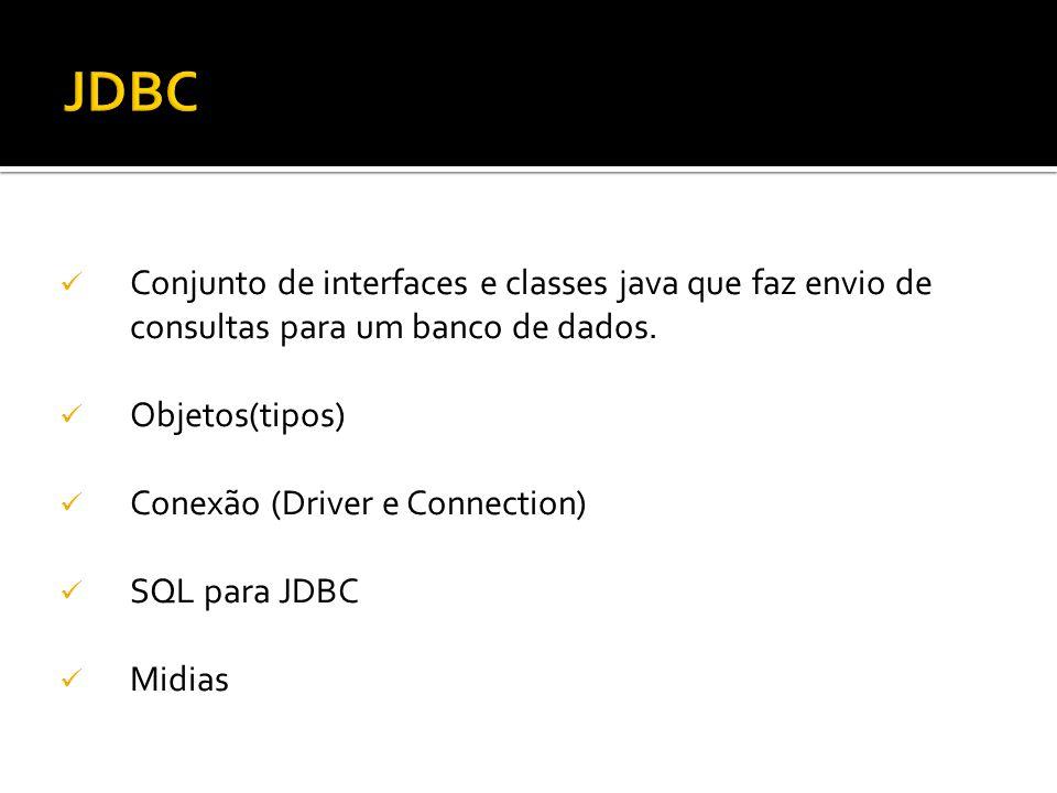 Conjunto de interfaces e classes java que faz envio de consultas para um banco de dados. Objetos(tipos) Conexão (Driver e Connection) SQL para JDBC Mi