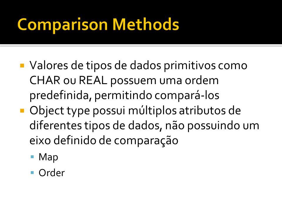Valores de tipos de dados primitivos como CHAR ou REAL possuem uma ordem predefinida, permitindo compará-los Object type possui múltiplos atributos de