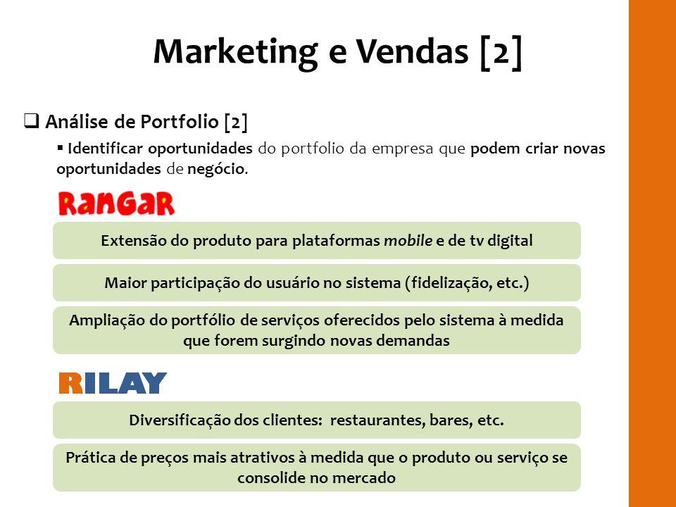 Marketing e Vendas [2] Análise de Portfolio [2] Identificar oportunidades do portfolio da empresa que podem criar novas oportunidades de negócio. RILA