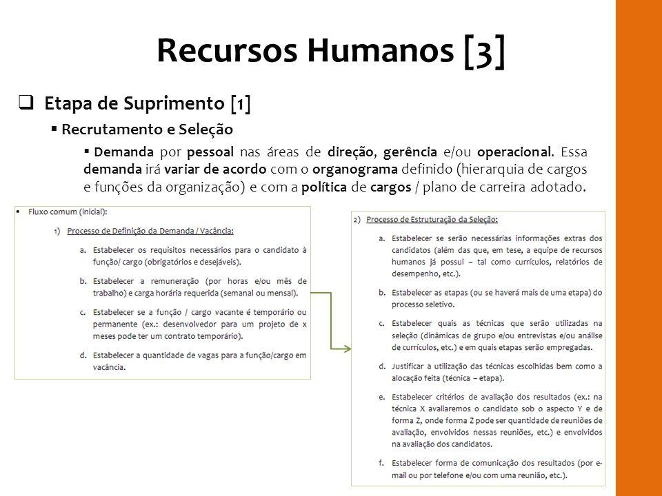 Recursos Humanos [3] Etapa de Suprimento [1] Recrutamento e Seleção Demanda por pessoal nas áreas de direção, gerência e/ou operacional. Essa demanda
