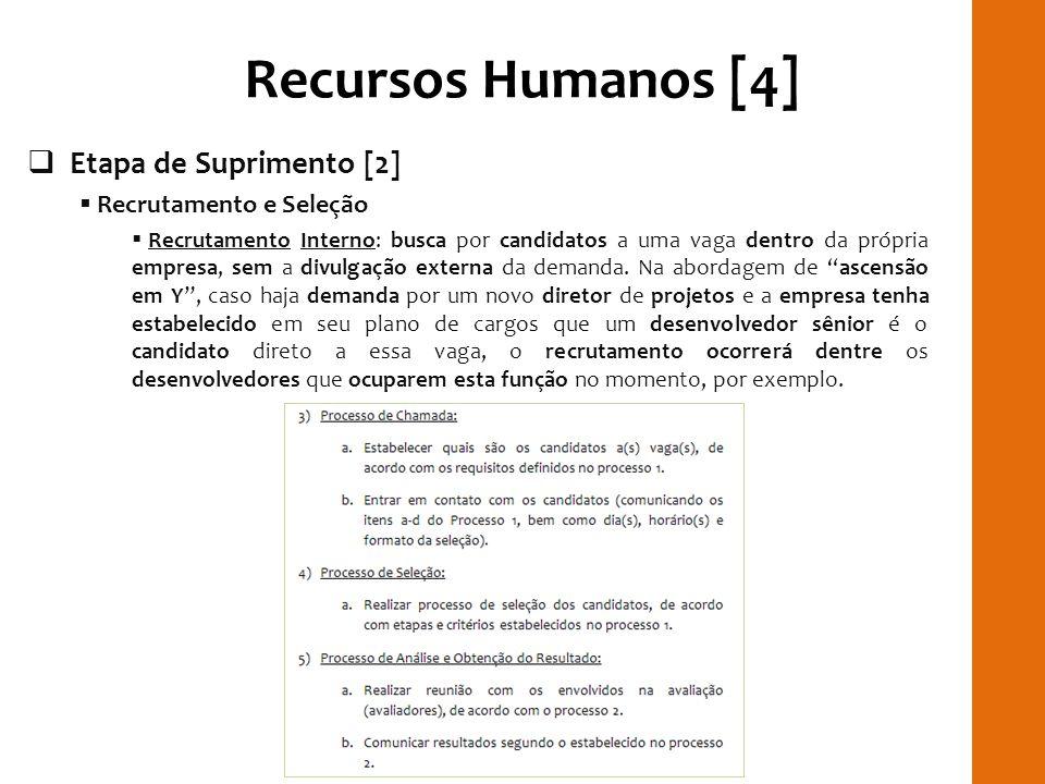 Recursos Humanos [4] Etapa de Suprimento [2] Recrutamento e Seleção Recrutamento Interno: busca por candidatos a uma vaga dentro da própria empresa, s