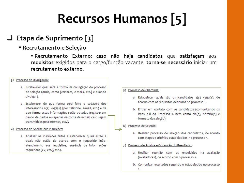 Recursos Humanos [5] Etapa de Suprimento [3] Recrutamento e Seleção Recrutamento Externo: caso não haja candidatos que satisfaçam aos requisitos exigi