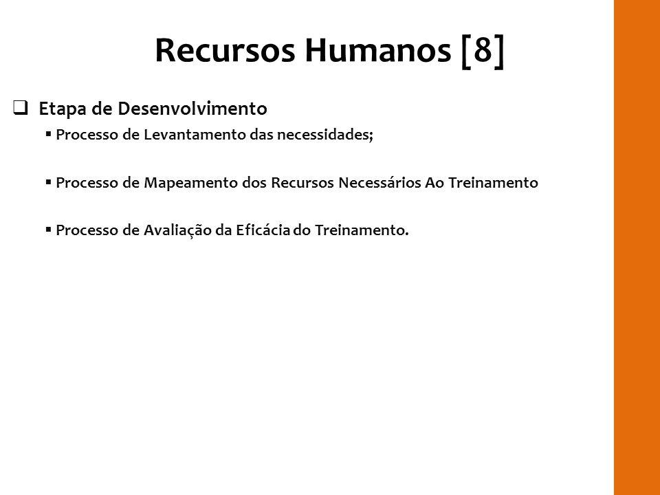 Recursos Humanos [8] Etapa de Desenvolvimento Processo de Levantamento das necessidades; Processo de Mapeamento dos Recursos Necessários Ao Treinament