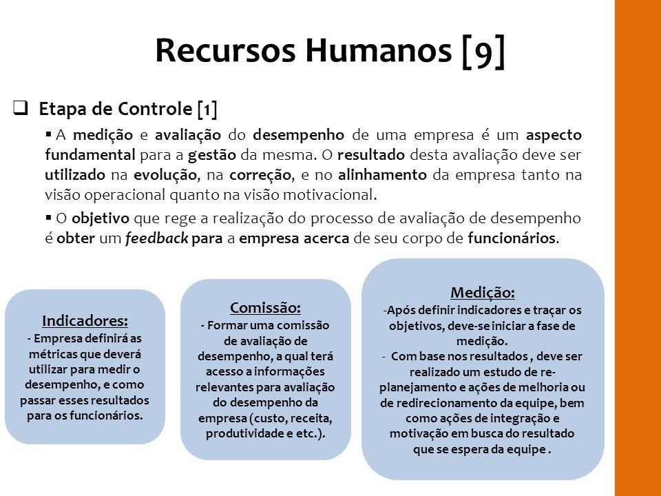 Recursos Humanos [9] Etapa de Controle [1] A medição e avaliação do desempenho de uma empresa é um aspecto fundamental para a gestão da mesma. O resul