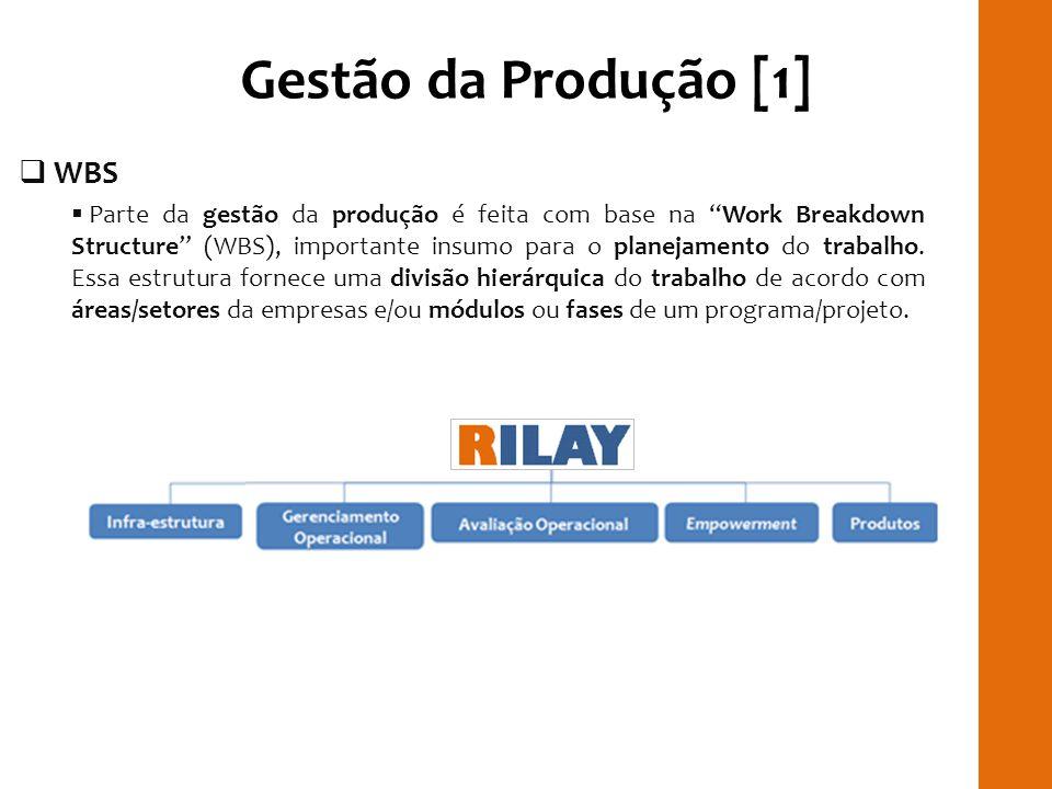 Gestão da Produção [1] WBS Parte da gestão da produção é feita com base na Work Breakdown Structure (WBS), importante insumo para o planejamento do tr