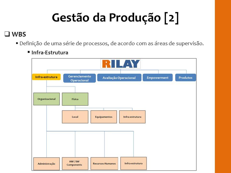 Gestão da Produção [2] WBS Definição de uma série de processos, de acordo com as áreas de supervisão. Infra-Estrutura RILAYRILAY