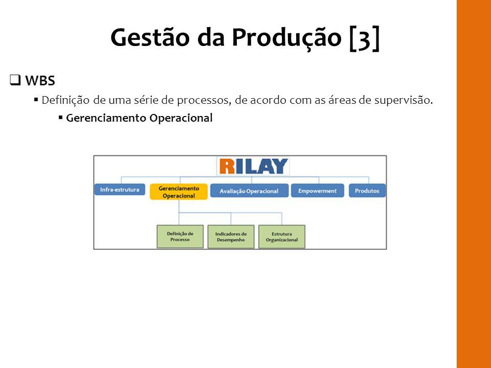 Gestão da Produção [3] WBS Definição de uma série de processos, de acordo com as áreas de supervisão. Gerenciamento Operacional RILAYRILAY