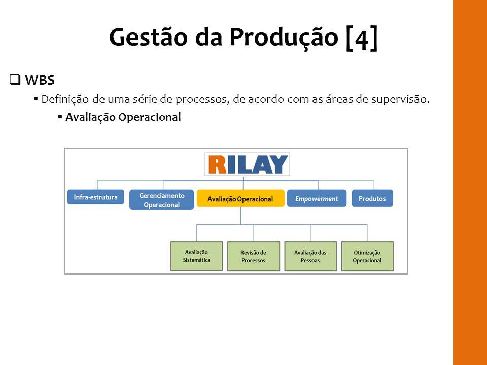 Gestão da Produção [4] WBS Definição de uma série de processos, de acordo com as áreas de supervisão. Avaliação Operacional RILAYRILAY