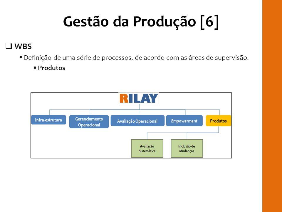 Gestão da Produção [6] WBS Definição de uma série de processos, de acordo com as áreas de supervisão. Produtos RILAYRILAY