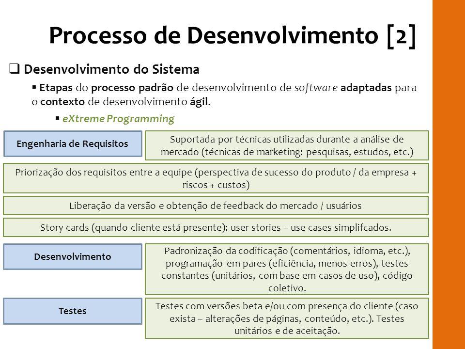 Processo de Desenvolvimento [2] Desenvolvimento do Sistema Etapas do processo padrão de desenvolvimento de software adaptadas para o contexto de desen