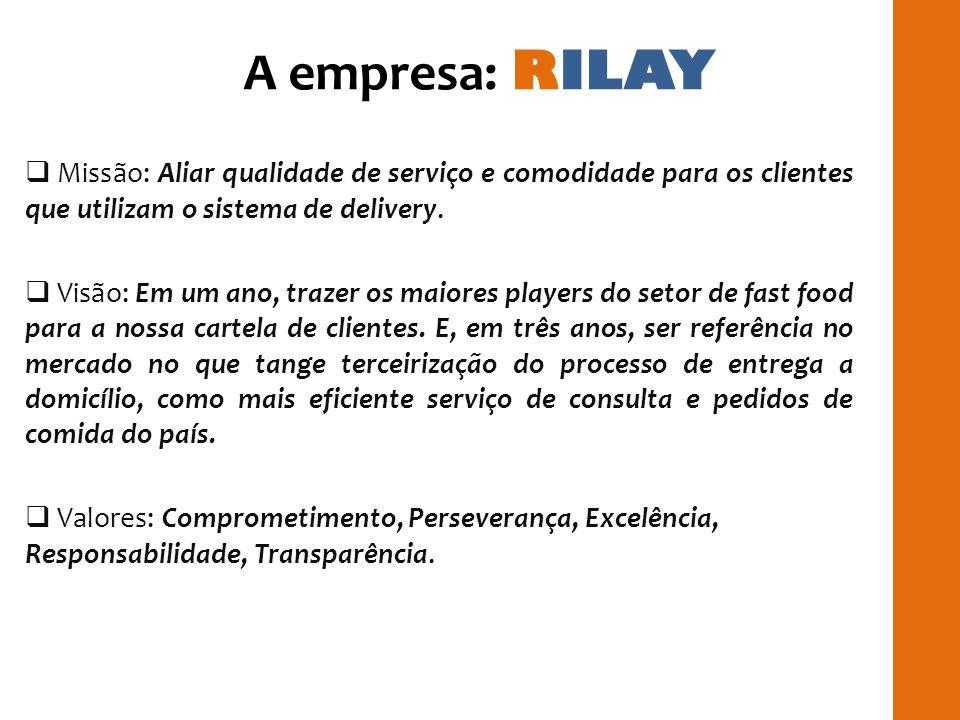 A empresa: RILAY Missão: Aliar qualidade de serviço e comodidade para os clientes que utilizam o sistema de delivery. Visão: Em um ano, trazer os maio