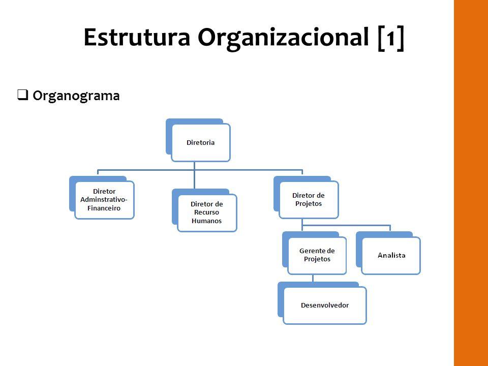 Estrutura Organizacional [1] Organograma RILAYRILAY