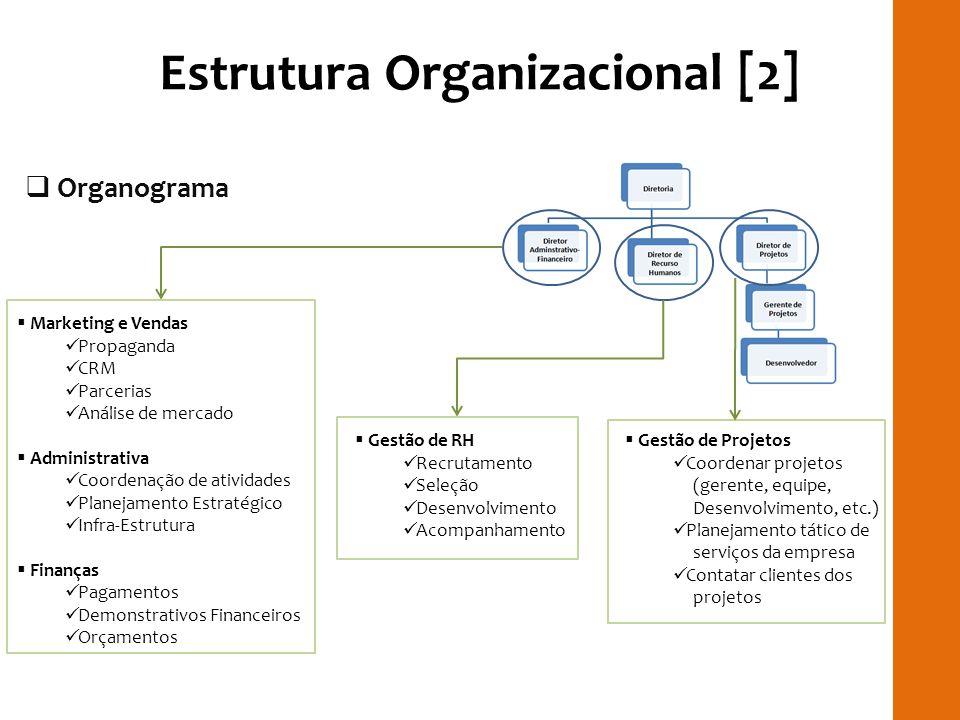 Estrutura Organizacional [2] Organograma RILAYRILAY Marketing e Vendas Propaganda CRM Parcerias Análise de mercado Administrativa Coordenação de ativi