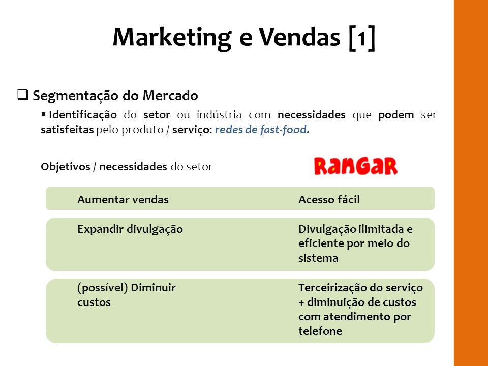 Marketing e Vendas [1] Segmentação do Mercado Identificação do setor ou indústria com necessidades que podem ser satisfeitas pelo produto / serviço: r
