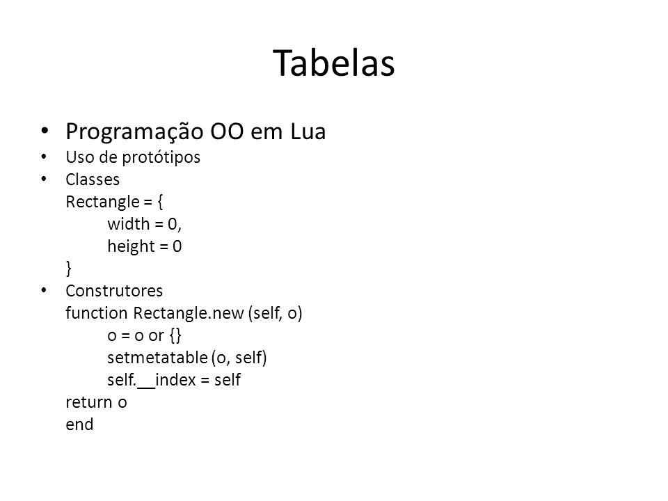Tabelas Programação OO em Lua Uso de protótipos Classes Rectangle = { width = 0, height = 0 } Construtores function Rectangle.new (self, o) o = o or {
