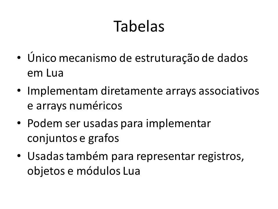 Tabelas Único mecanismo de estruturação de dados em Lua Implementam diretamente arrays associativos e arrays numéricos Podem ser usadas para implementar conjuntos e grafos Usadas também para representar registros, objetos e módulos Lua