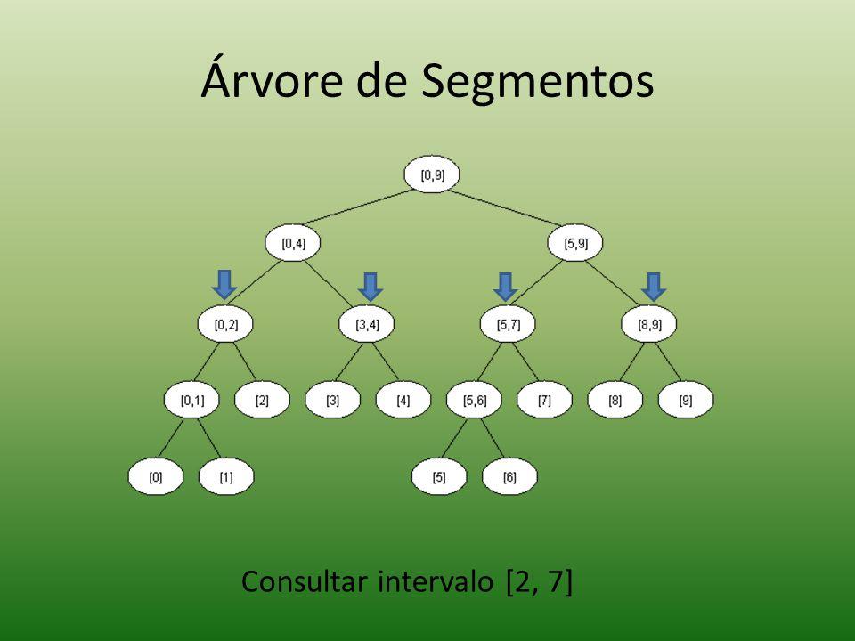 Árvore de Segmentos Consultar intervalo [2, 7]