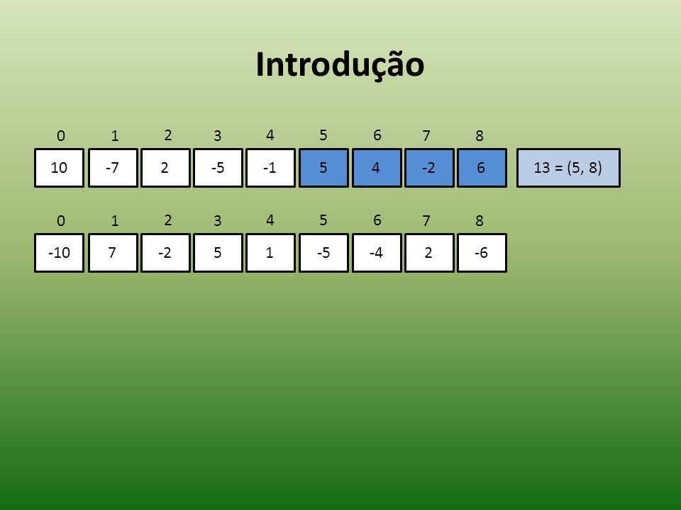 Introdução 10-72-554-2613 = (5, 8) 01 2 3 456 78 -107-251-5-42-6 01 2 3 456 78