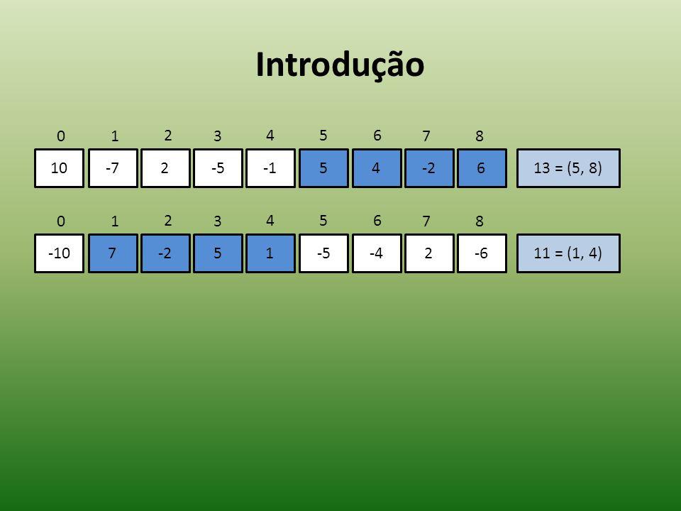 Introdução 10-72-554-2613 = (5, 8) 01 2 3 456 78 -107-251-5-42-611 = (1, 4) 01 2 3 456 78 -21-42-812-164-3212 = (5, 5) 01 2 3 456 78