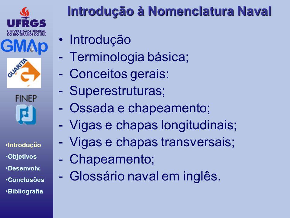 Introdução Objetivos Desenvolv. Conclusões Bibliografia Introdução à Nomenclatura Naval CHAPEAMENTO
