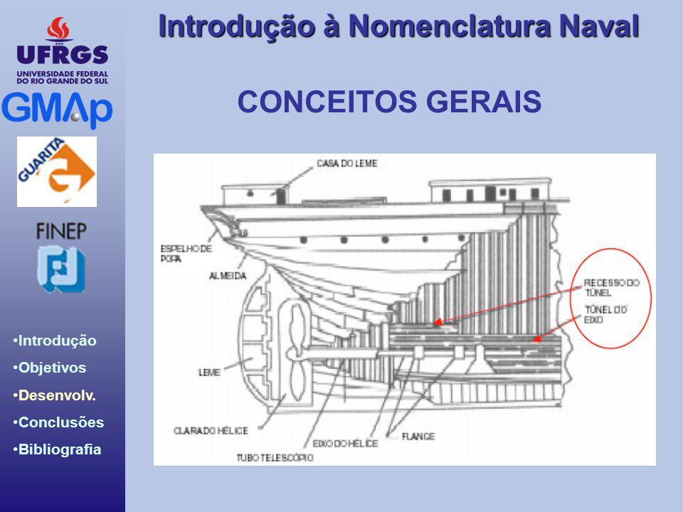 Introdução Objetivos Desenvolv. Conclusões Bibliografia Introdução à Nomenclatura Naval CONCEITOS GERAIS