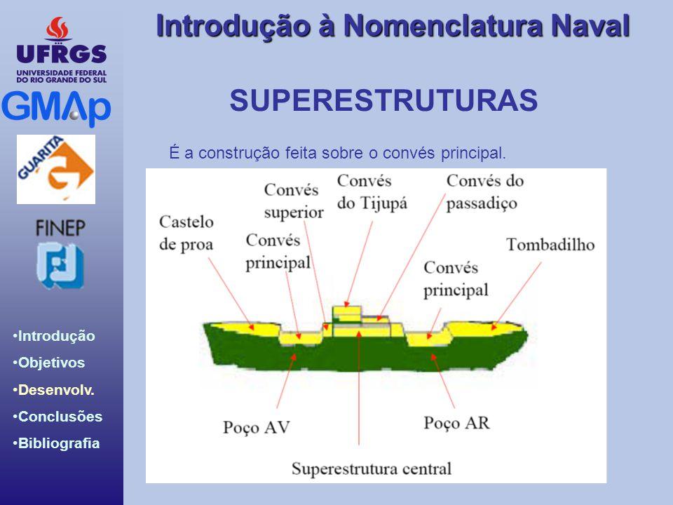 Introdução Objetivos Desenvolv. Conclusões Bibliografia Introdução à Nomenclatura Naval SUPERESTRUTURAS É a construção feita sobre o convés principal.