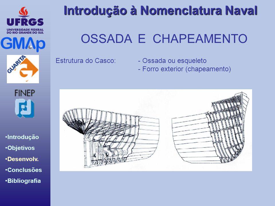 Introdução Objetivos Desenvolv. Conclusões Bibliografia Introdução à Nomenclatura Naval OSSADA E CHAPEAMENTO Estrutura do Casco: - Ossada ou esqueleto
