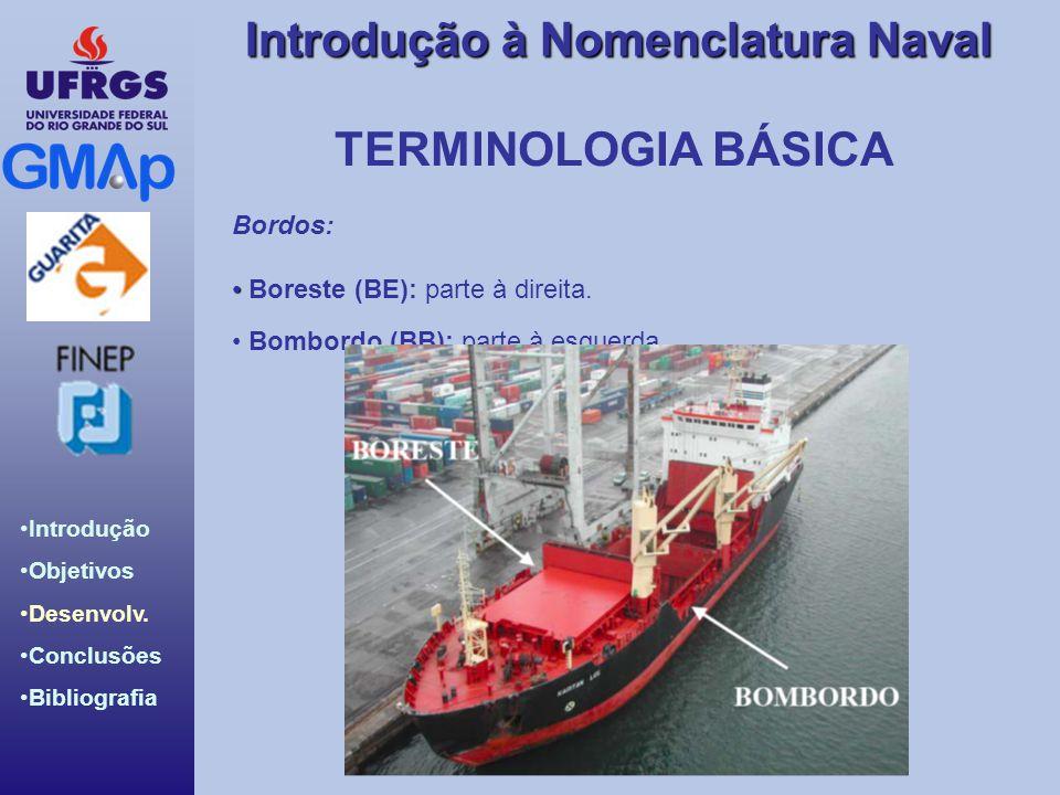 Introdução Objetivos Desenvolv. Conclusões Bibliografia Introdução à Nomenclatura Naval TERMINOLOGIA BÁSICA Bordos: Boreste (BE): parte à direita. Bom