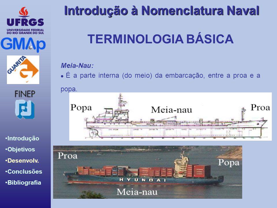 Introdução Objetivos Desenvolv. Conclusões Bibliografia Introdução à Nomenclatura Naval TERMINOLOGIA BÁSICA Meia-Nau: É a parte interna (do meio) da e