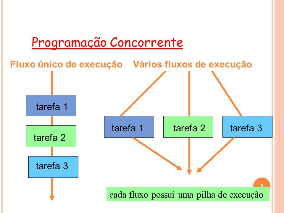 5 Programação Concorrente Vários fluxos de execuçãoFluxo único de execução tarefa 1 tarefa 2 tarefa 3 tarefa 1tarefa 2tarefa 3 cada fluxo possui uma p