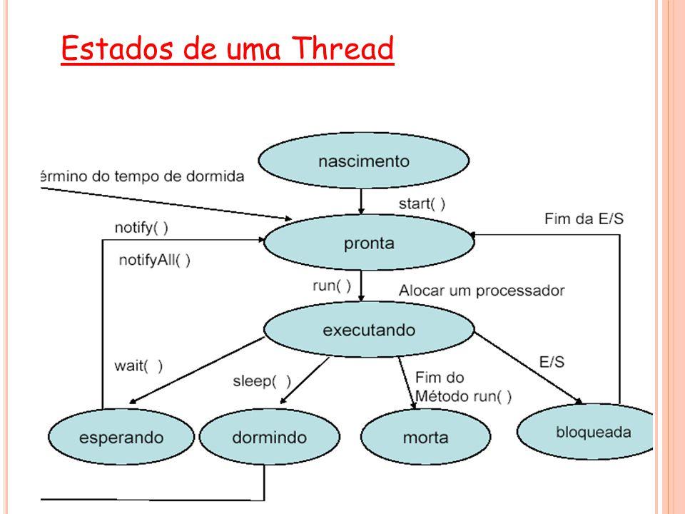 Principais métodos em Java start() : inicia a execução da thread (método run) suspend() : suspende a execução da thread que está executando sleep() : faz a thread que está executando dormir por um tempo determinado yield() : faz a thread que está executando dormir por um tempo indeterminado resume() : resume a execução de uma thread suspensa stop() : termina a execução de uma thread; a thread não pode ser mais executada.
