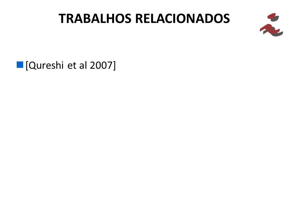 [Qureshi et al 2007] TRABALHOS RELACIONADOS