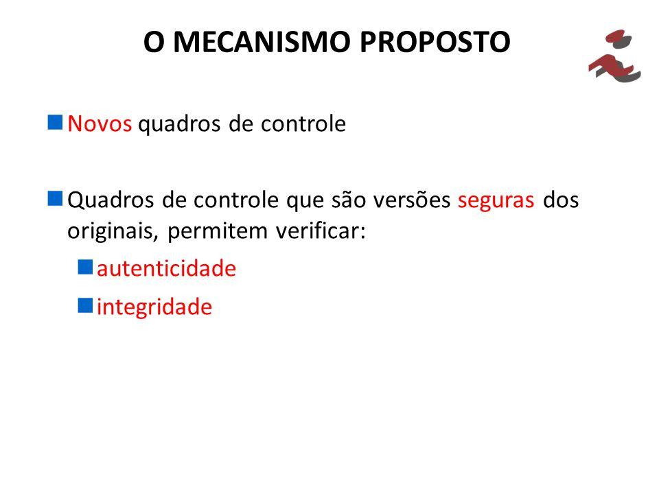 O MECANISMO PROPOSTO Novos quadros de controle Quadros de controle que são versões seguras dos originais, permitem verificar: autenticidade integridade