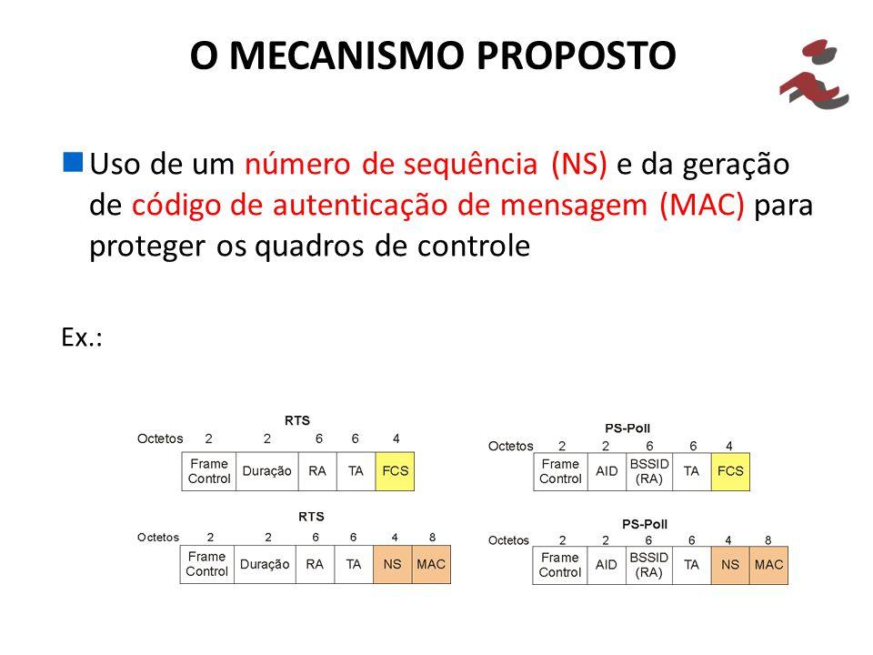 O MECANISMO PROPOSTO Uso de um número de sequência (NS) e da geração de código de autenticação de mensagem (MAC) para proteger os quadros de controle Ex.: