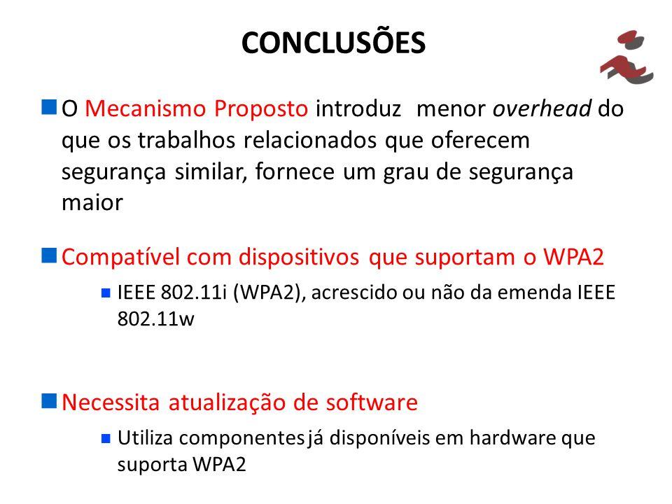 CONCLUSÕES O Mecanismo Proposto introduz menor overhead do que os trabalhos relacionados que oferecem segurança similar, fornece um grau de segurança maior Compatível com dispositivos que suportam o WPA2 IEEE 802.11i (WPA2), acrescido ou não da emenda IEEE 802.11w Necessita atualização de software Utiliza componentes já disponíveis em hardware que suporta WPA2
