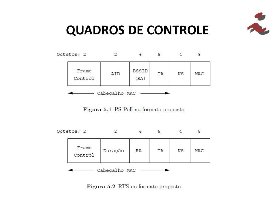 QUADROS DE CONTROLE