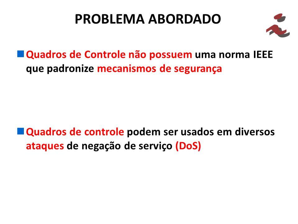 PROBLEMA ABORDADO Quadros de Controle não possuem uma norma IEEE que padronize mecanismos de segurança Quadros de controle podem ser usados em diversos ataques de negação de serviço (DoS)