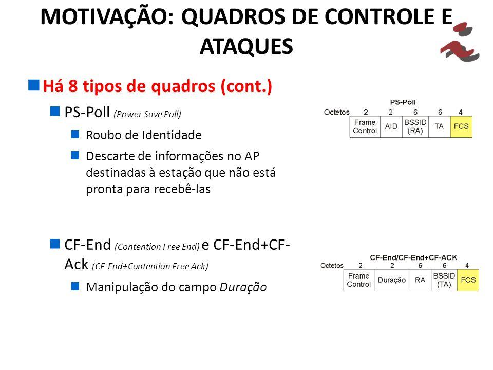 Há 8 tipos de quadros (cont.) PS-Poll (Power Save Poll) Roubo de Identidade Descarte de informações no AP destinadas à estação que não está pronta para recebê-las CF-End (Contention Free End) e CF-End+CF- Ack (CF-End+Contention Free Ack) Manipulação do campo Duração MOTIVAÇÃO: QUADROS DE CONTROLE E ATAQUES