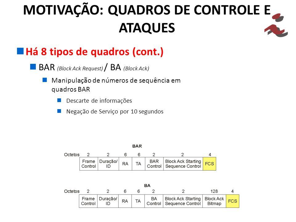 Há 8 tipos de quadros (cont.) BAR (Block Ack Request) / BA (Block Ack) Manipulação de números de sequência em quadros BAR Descarte de informações Negação de Serviço por 10 segundos MOTIVAÇÃO: QUADROS DE CONTROLE E ATAQUES