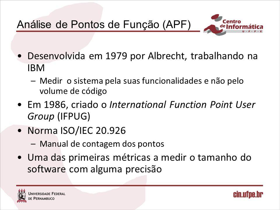 Análise de Pontos de Função (APF) Desenvolvida em 1979 por Albrecht, trabalhando na IBM –Medir o sistema pela suas funcionalidades e não pelo volume d