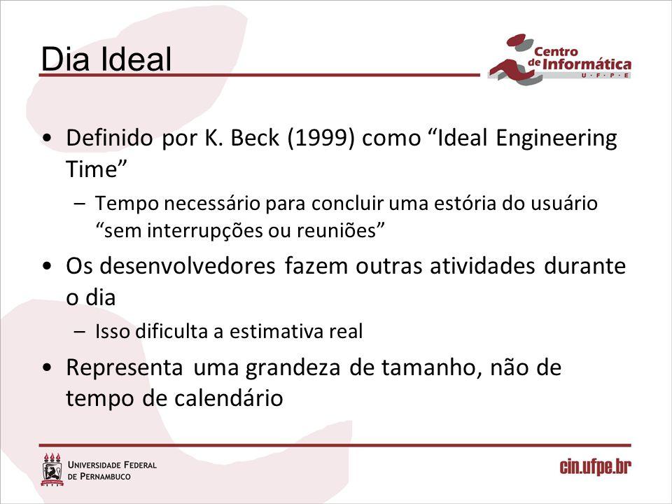 Dia Ideal Definido por K. Beck (1999) como Ideal Engineering Time –Tempo necessário para concluir uma estória do usuário sem interrupções ou reuniões