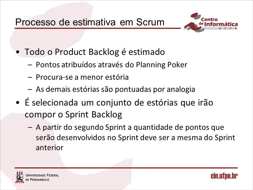 Processo de estimativa em Scrum Todo o Product Backlog é estimado –Pontos atribuídos através do Planning Poker –Procura-se a menor estória –As demais