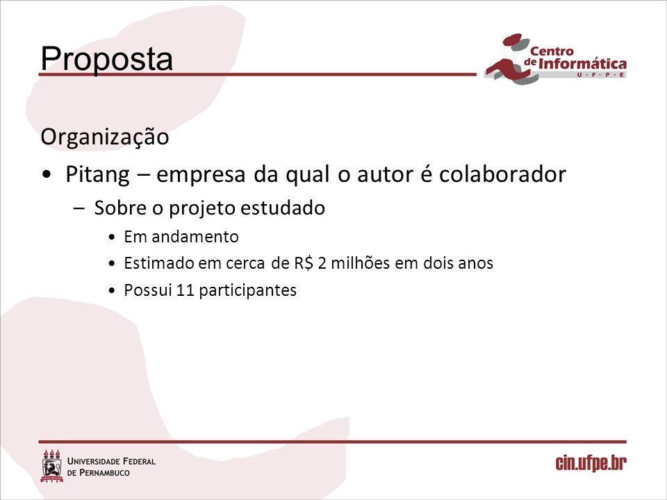 Proposta Organização Pitang – empresa da qual o autor é colaborador –Sobre o projeto estudado Em andamento Estimado em cerca de R$ 2 milhões em dois a