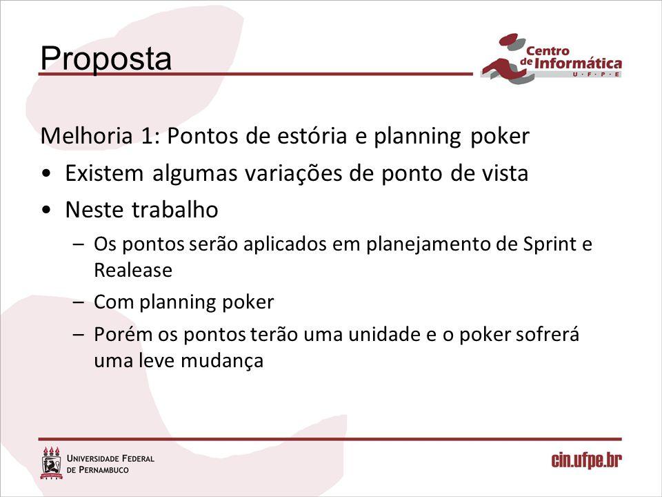 Proposta Melhoria 1: Pontos de estória e planning poker Existem algumas variações de ponto de vista Neste trabalho –Os pontos serão aplicados em plane