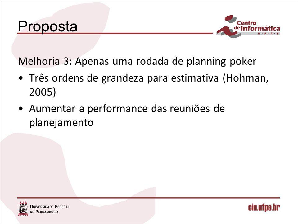Proposta Melhoria 3: Apenas uma rodada de planning poker Três ordens de grandeza para estimativa (Hohman, 2005) Aumentar a performance das reuniões de